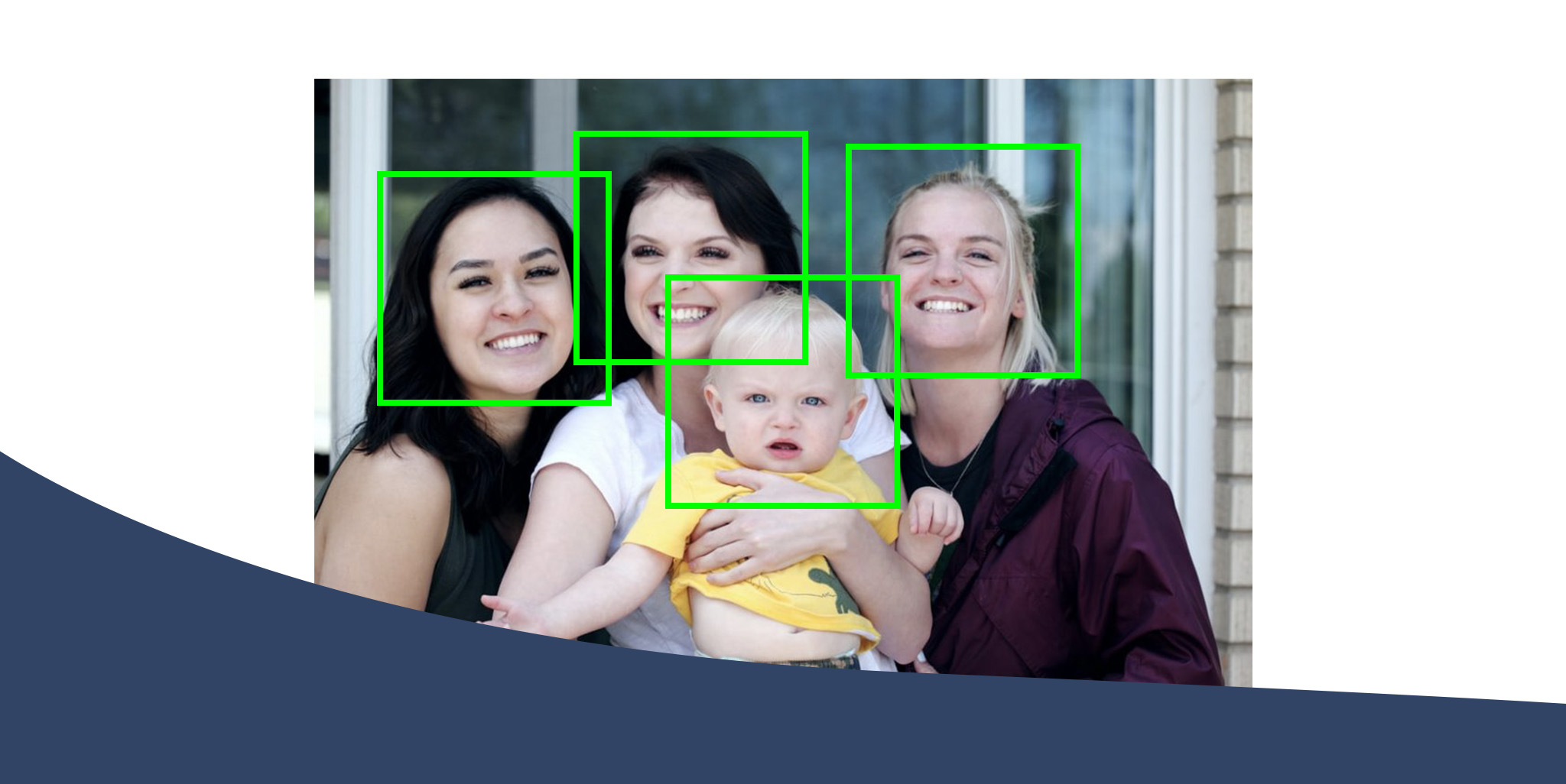 face detection python