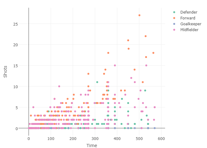 Tutorial of Data Visualization in R 19