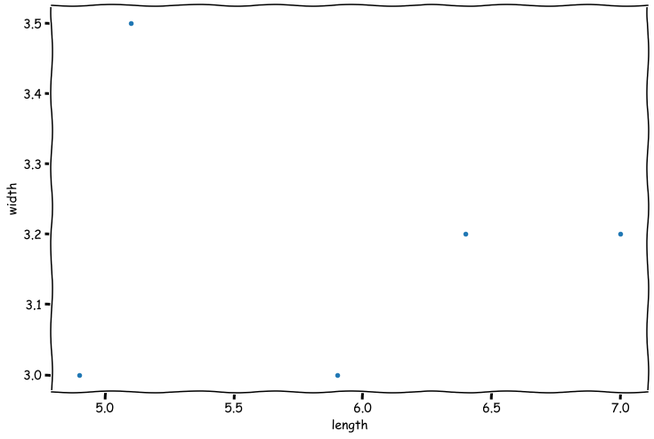 How to make hand-drawn style plots in Python 2