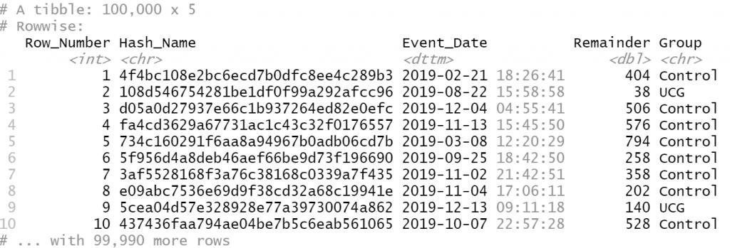 How to Split Randomly a Userbase using Modulo 2