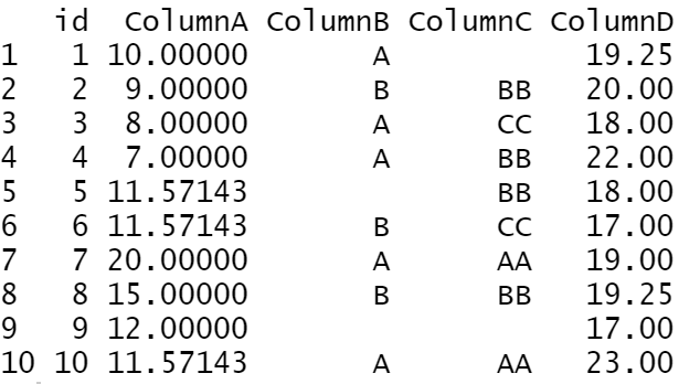 Replace Missing Values with the mean value of the column in R 2