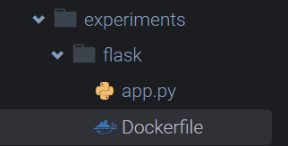 How to Deploy an App to AWS using Elastic Beanstalk with Dockers 1