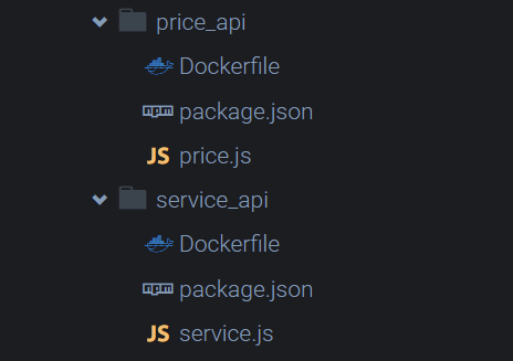 How to deploy multiple containers using docker-compose and Amazon Elastic Beanstalk's multi container 1