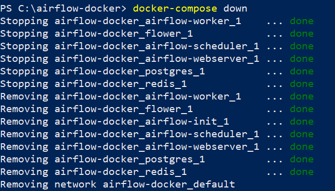 How to Run your first Airflow DAG in Docker 13