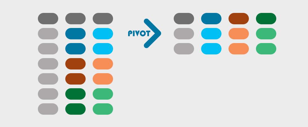 pandas dataframes pivot