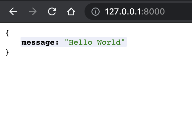 Fast & Easy Python APIs using FastAPI 1