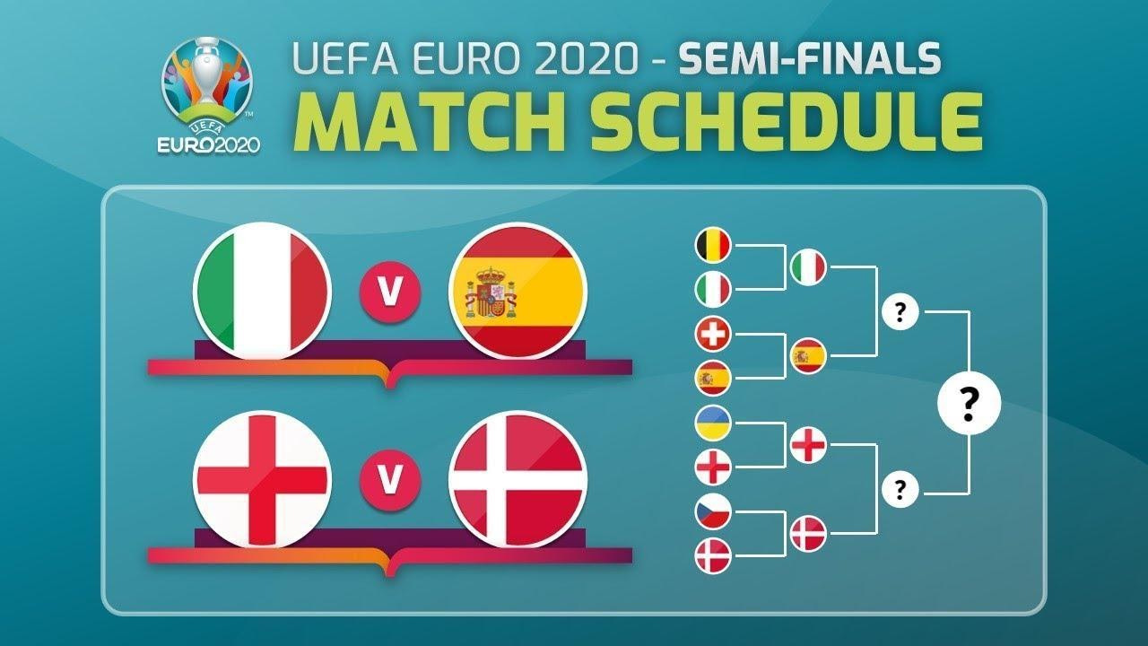 Euro Semi-Finals: England is the Favorite! 2